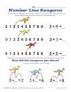 Number line Kangaroo