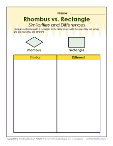 rhombus vs rectangle 5th grade geometry worksheets. Black Bedroom Furniture Sets. Home Design Ideas