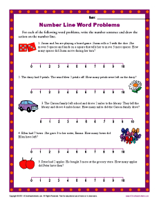 number line word problems number line worksheets. Black Bedroom Furniture Sets. Home Design Ideas