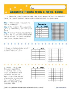 Graphing Points from a Ratio Table | 6th Grade Ratio Worksheets