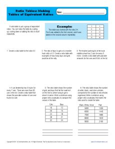 math worksheet : ratio tables making tables of equivaqlent ratios  6th grade  : 6th Grade Math Ratios Worksheets