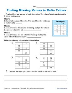 Finding Missing Values in Ratio Tables | 6th Grade Ratio Worksheets