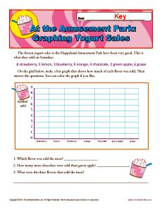 gr3_graphing_yogurt_sales