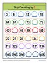 Math Skip Counting by 3 Practice Worksheet